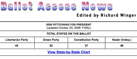 Assets of America: Ballot Access News (BAN) .